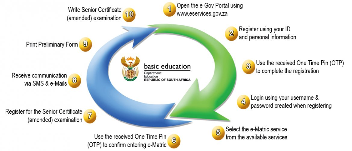 DBE-eRegistration-diagram.jpg