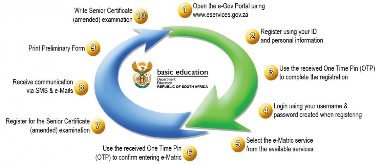 DBE-eRegistration-diagram.jpg