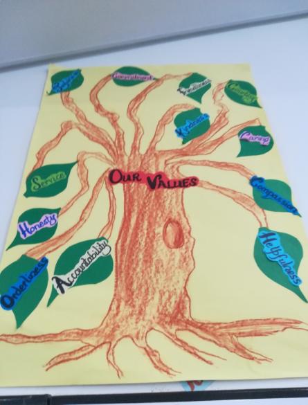 Voorspoed Primary School values2