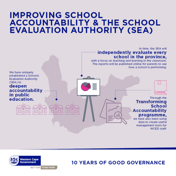 Draft Regulations pertaining to the School Evaluations Authority out for comment